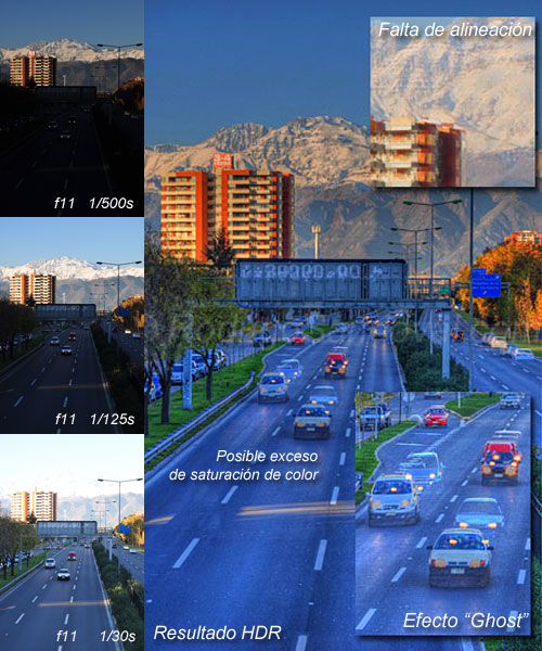 Combinación de tres fotos de diferente exposición para producir una imagen HDR